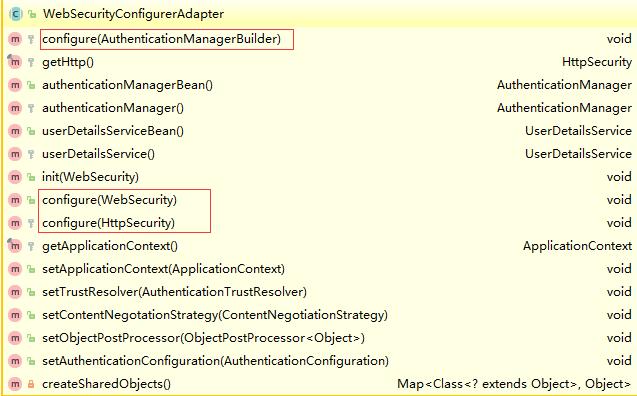 WebSecurityConfigurerAdapter中的configure