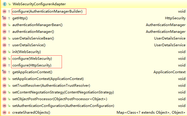 WebSecurityConfigurerAdapter 中的 configure